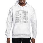 Emacs Reference Sweatshirt (Hooded Sweatshirt)