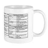 Emacs Reference Mug