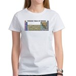 Periodic Table of Birding Women's T-Shirt
