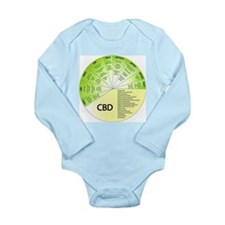 Cbd Body Suit
