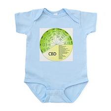 Cbd Body Suit