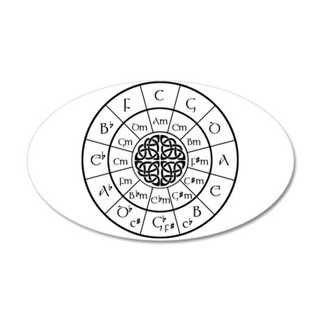 Celtic-blk Circle of 5ths Wall Decal