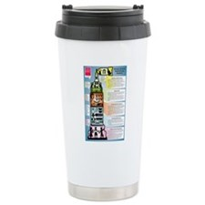 Library InfoGraphic Travel Mug