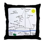 The Well Rigged Throw Pillow