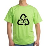 Nuclear Recycling - Green