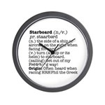 Display the Rule in this Wall Clock