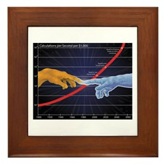 Exponential Growth Framed Tile