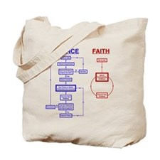 Science vs Faith Tote Bag