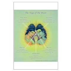 Yoga of the Brain Poster Large