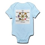 Wheel of the Year 1 Onesie