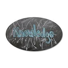 Knowledge on blackboard Decal Wall Sticker