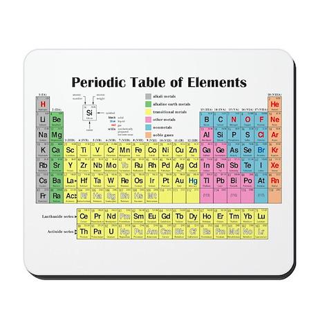 periodic table of elements jokes tumblr choice image periodic periodic table of elements jokes tumblr image - Periodic Table Jokes Tumblr