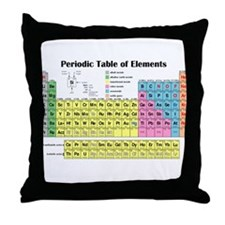Periodic Table of Elements Throw Pillow