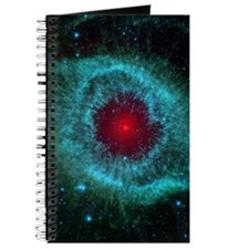 Helix Nebula Journal