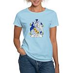 Strother Family Crest Women's Light T-Shirt