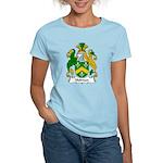 Holman Family Crest Women's Light T-Shirt