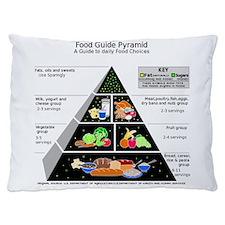 Food Pyramid Dog Bed
