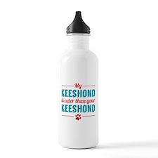 Cuter Keeshond Water Bottle
