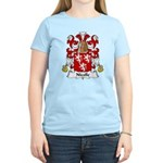 Nicolle Family Crest Women's Light T-Shirt