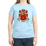 Franc Family Crest  Women's Light T-Shirt