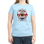 Malheiro Family Crest Women's Light T-Shirt