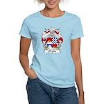 Oriola Family Crest  Women's Light T-Shirt