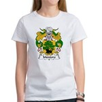 Montoro Family Crest Women's T-Shirt