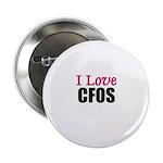 I Love CFOS 2.25