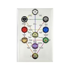 Master New Hermetics Tree Rectangle Magnet (10 pac