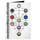 Master New Hermetics Tree Journal