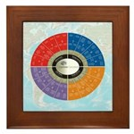Capstone Circle Framed Tile