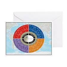 Capstone Circle Greeting Card