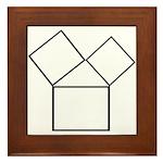 The 47th problem Framed Tile