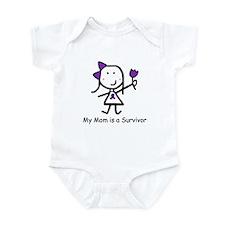 Purple Ribbon - Mom Survivor Infant Bodysuit