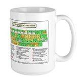 Vim large mug with cheat sheet