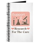 Support Breast Cancer Research Journal