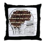 Caffeine Mantra Throw Pillow