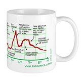 Motivation Graph Tasse