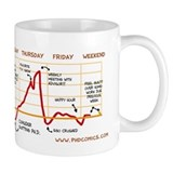 Weekly Work Output Mug