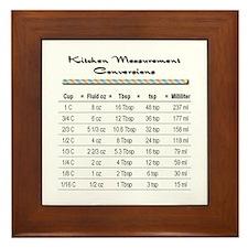 Kitchen Measure Chart Framed Tile