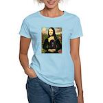 Mona / Poodle (bl) Women's Light T-Shirt