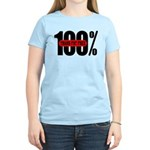 100 Percent Trans Fat Free Women's Light T-Shirt