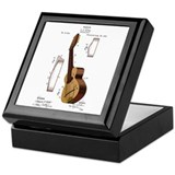 Guitar Patent Keepsake Box