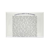 Sawyer's Guide to Nicknames Rectangle Magnet (10 p