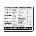 Visio 2003 Reference Mousepad