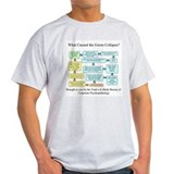 Enron Flowchart Shirt