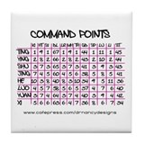 Command Points Tile Coaster