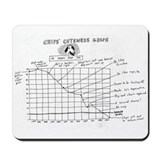 Chips Cuteness Graph Mousepad