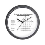 Normal Curve Wall Clock