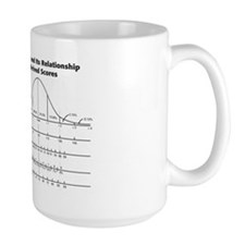 Normal Curve Coffee Mug